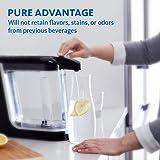 Aquasana Premium Glass Carafe, 1 Liter, 33.8 ounces