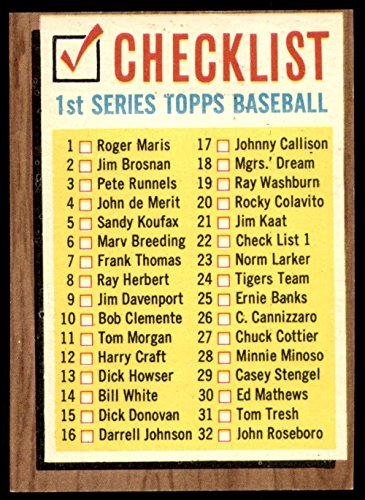 1962 Topps #22 Checklist 1-88 ERR Excellent