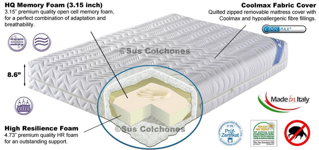 Sus Colchones 8 Inch Premium Calidad Espuma con Efecto Memoria, Poliuretano, Plateado, Doble (135 x 190 cm): Amazon.es: Hogar