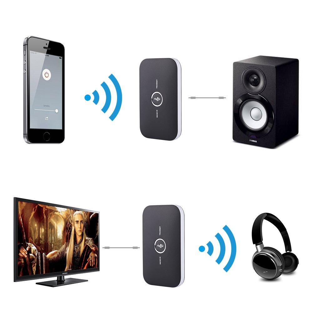 Transmetteur Récepteur Bluetooth Audio 2 en 1, Mbuynow HiFi Émetteur Récepteur Bluetooth 4.1 Sans Fil Stéréo avec Sortie Audio 3,5mm Adaptateur Bluetooth Audio RCA pour TV, Casque, Haut-Parleurs, MP3, MP4, iPhone, iPad, Android, Samsung, Ta