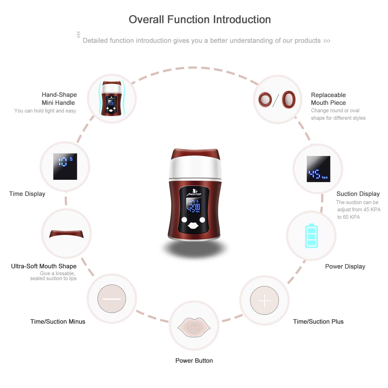 Lip Plumper - Mexitop Upgraded Automatic Lip Plumper Device, Smart Control (Time, Suction), Digital Display, USB Charging for Lips Makeup (Brownish Red, Bonus Sponge Pad Included), 2019 New by MEXITOP (Image #3)