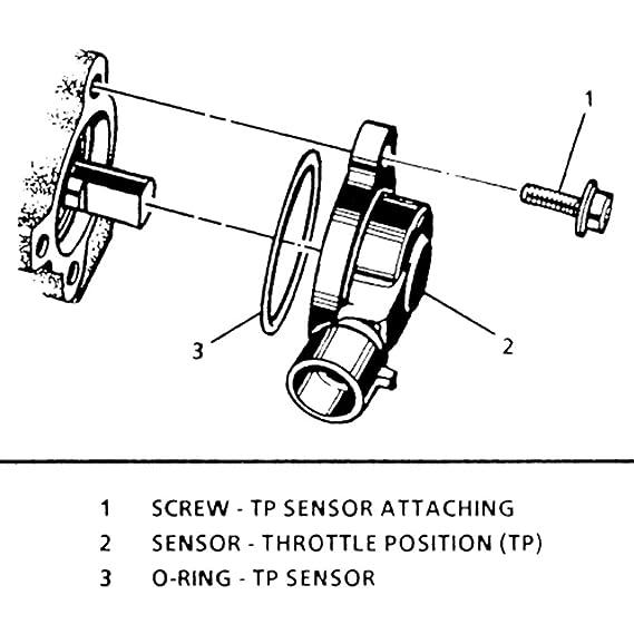 2000 chevy astro throttle position sensor locations