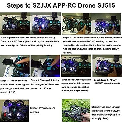 SZJJX RC Drone 2.4 GHz Remote Control Drones with Camera FPV Wifi Quadcopter 4CH 4-Axis Gyro Helicopter, Headless Mode, Altitude Hold, with HD Camera Real Time Transmission RTF SJ515 by SZJJX