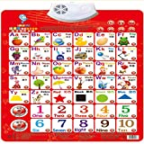 Wall Chart,NACOLA Baby Early Education Audio Digital Learning Chart Preschool Toy, Sound Toys For Kids-English Letters