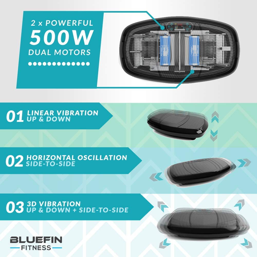 Bluefin Fitness Dual Triple Motor Vibration Platform Oscillation, Vibration 3D 4D Motion Huge Anti-Slip Surface Bluetooth Speakers Ultimate Fat Loss Unique Design Get Fit at Home