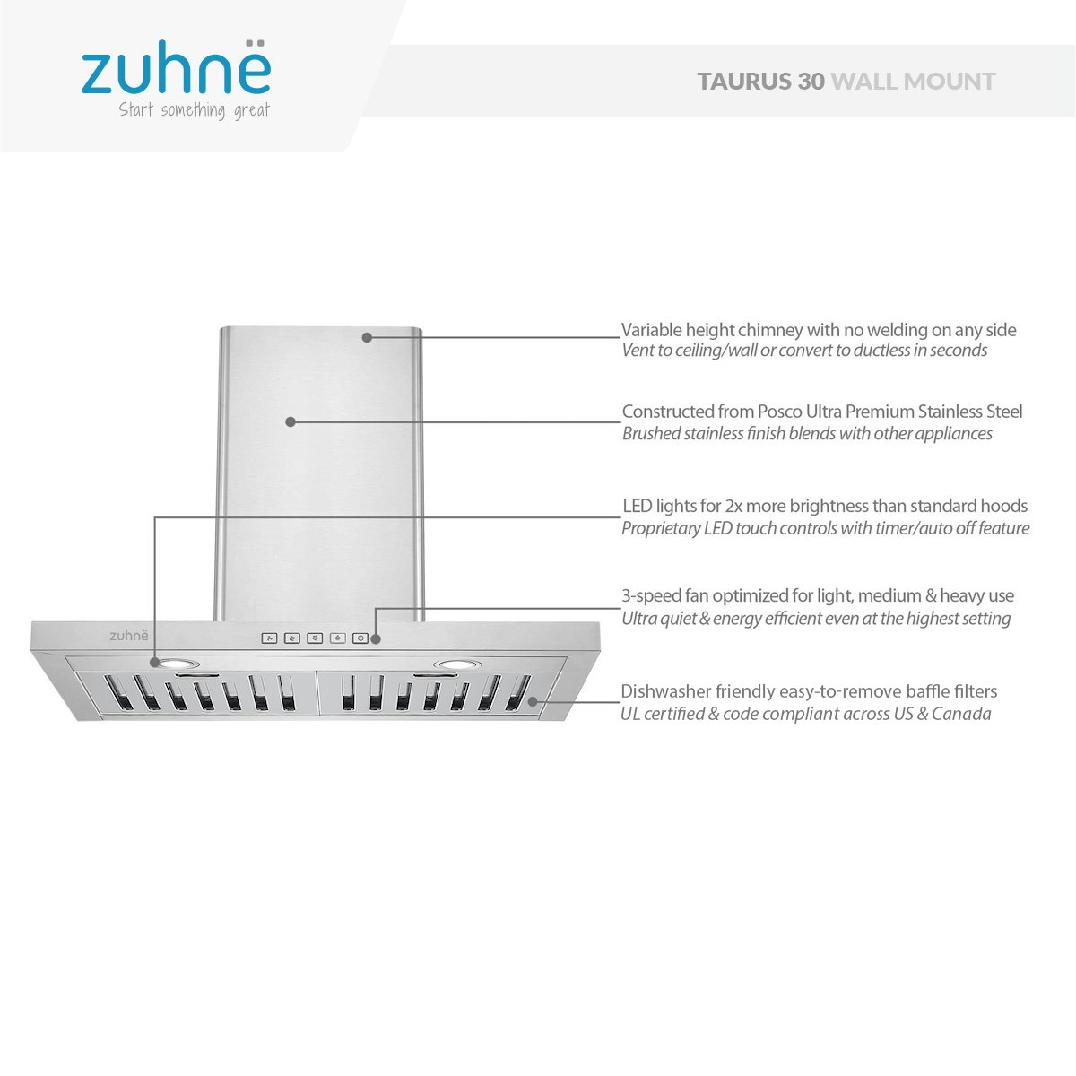 Zuhne Taurus 30 inch Kitchen Wall Mount Vented/ Ductless Stainless Steel Range Hood or Stove Vent with Energy Saving Touch Control & LED Lights by Zuhne (Image #5)