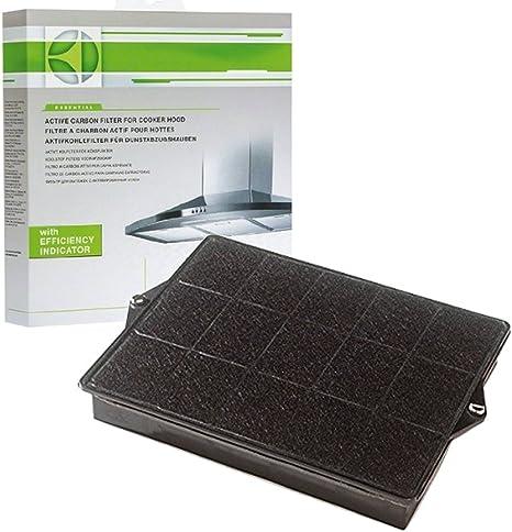 Gorenje dkg915e idg915e Type de 160 carbón campana extractora carbono filtro rejilla de ventilación (290 x 230 x 37 mm): Amazon.es: Grandes electrodomésticos
