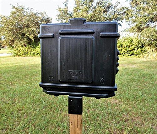 EZ Permit Box