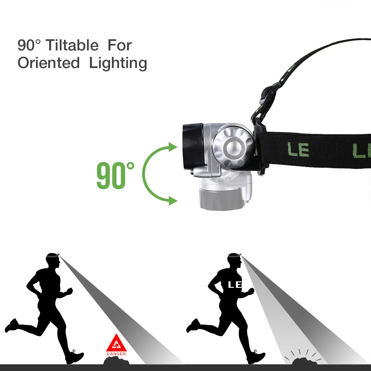 Battery Included Adjustable and Comfortable Headband 90/° Tiltable lighting Lightweight Hiking and Outdoors LE Headlamp Flashlight with 4 Lighting Modes Perfect Headlight for Camping Waterproof