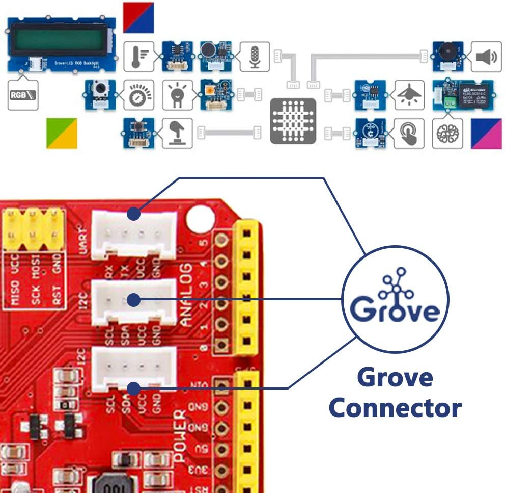 100% Compatible with Arduino Seeeduino V4.2 Based on The Arduino ...