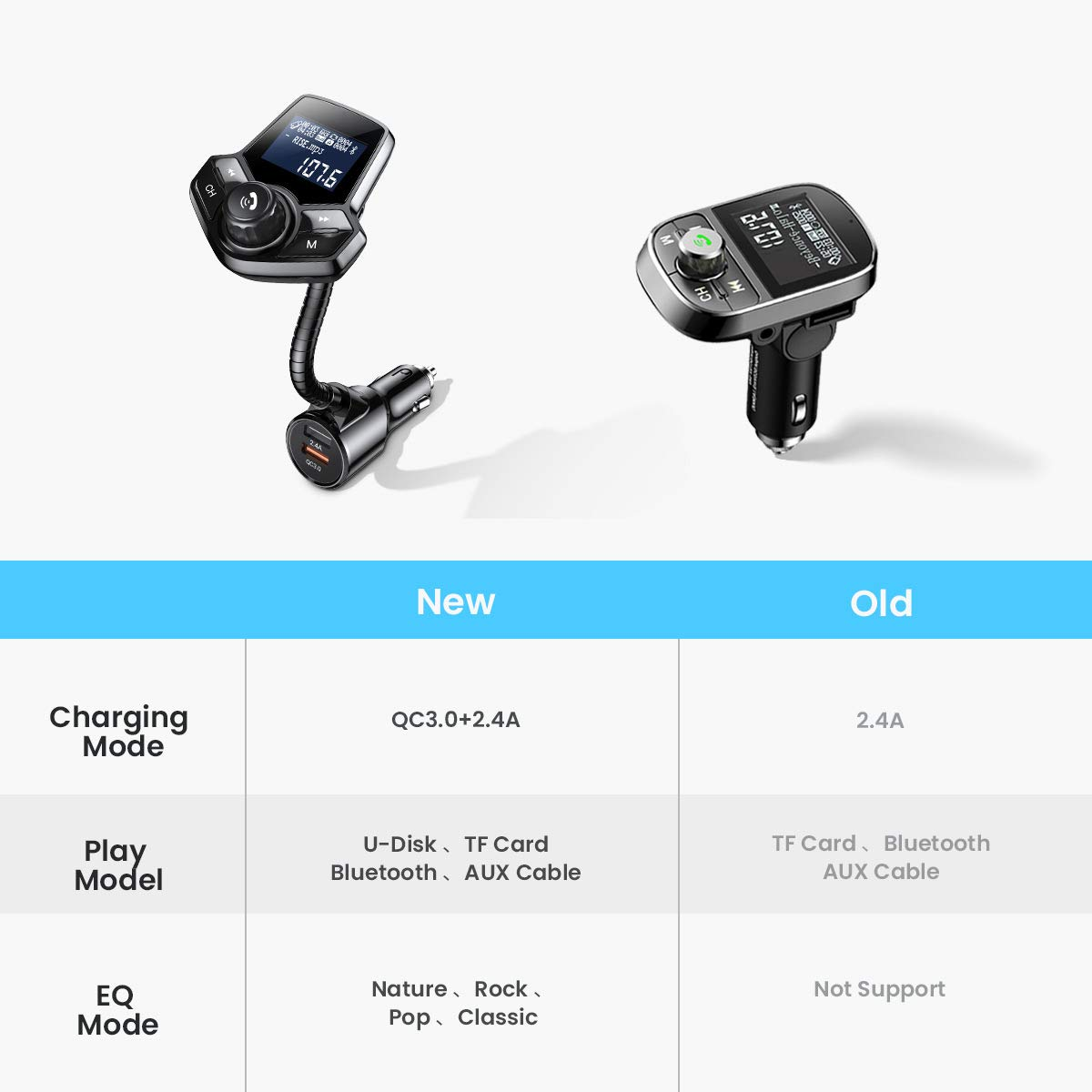 AINOPE Bluetooth FM Transmitter for Car, Upgrade V4.2 Car Radio Bluetooth Adapter with QC3.0 & 2.4A Fast Charging, Hands-Free FM Transmitter Bluetooth for Large Screen Support TF/SD Card, U-Disk by AINOPE (Image #6)