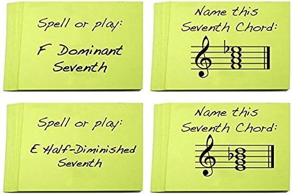 Juego de tarjetas mnemotécnicas con los nombres de los sietes ...
