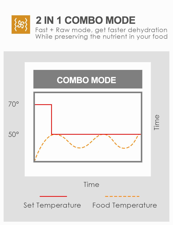 Aicook Deshidratador de Alimentos: Amazon.es