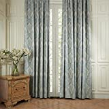 Cheap IYUEGO Jacquard European Grommet Top Lining Blackout Curtains Draperies With Multi Size 72″ W x 96″ L (One Panel)