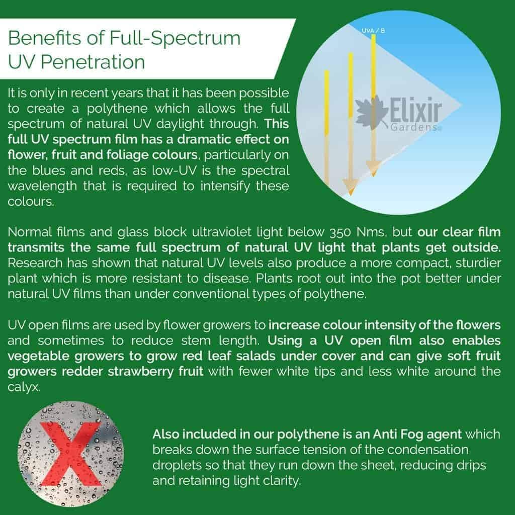 Elixir Gardens Greenhouse Polytunnel Cover 7.3m x 7m 720 Gauge Clear Polythene Film Sheeting
