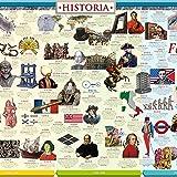 History Timeline: World History