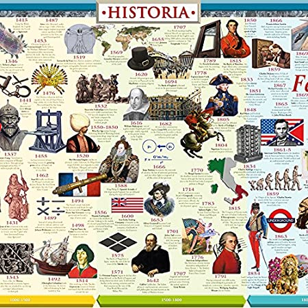 world history timeline historia timelines amazon co uk kitchen home