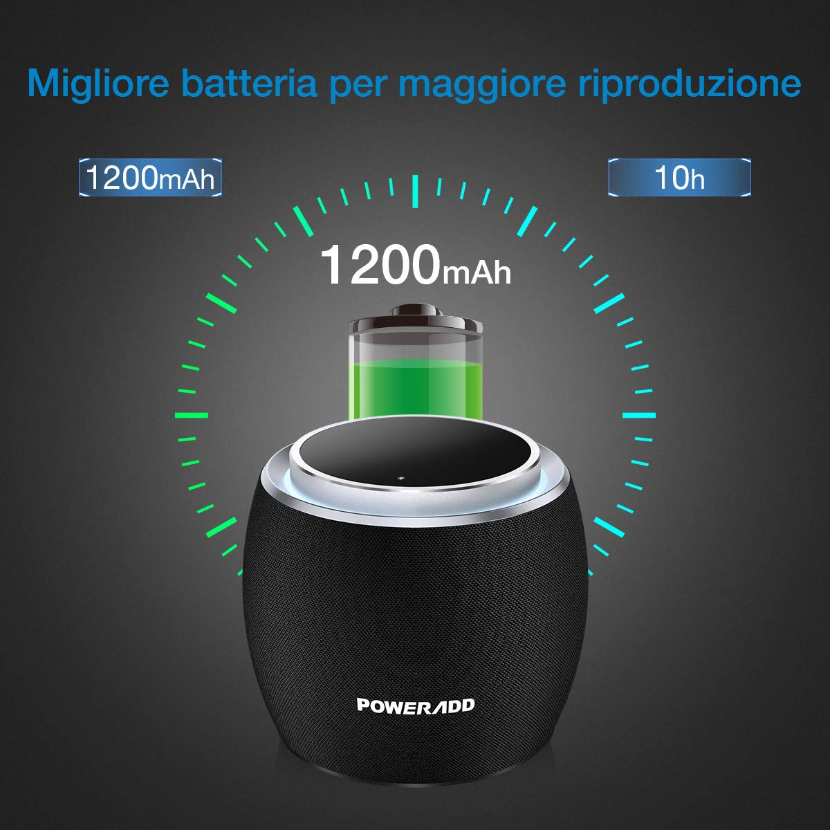 POWERADD Altoparlante Bluetooth Portatile, Cassa Bluetooth Dee-G Mini Con Speaker Da 5 Watt e Subwoofer Passivo, Bluetooth Avanzato 4.2 Piccolo e Carino Compatibile Con IOS, Android.