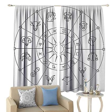 astrology room aries
