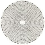 Dickson C417 Chart Paper, 8'' -20 to +120F, 0 to 100 RH, 7 Day