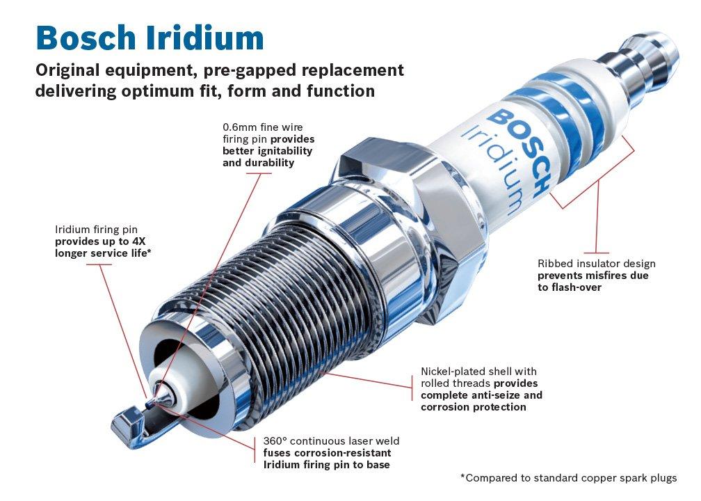 Amazon.com: Bosch 96305 Double Iridium Pin-to-Pin Spark Plug, Up to 4X Longer Life (Pack of 1): Automotive