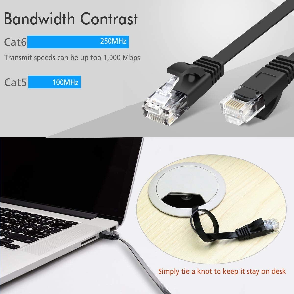 15FT USB 2.0 A to B Printer Scanner Cord for HP PhotoSmart C6150 C6180 C6240 C6250 C6280 C6380 C7250 C7280 C8150 C8180 C8183 C8188 D5145 D5155 D5160 D5345 100 Pack Harper Grove Printer Cable