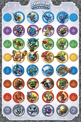 EMPIRE Poster Skylanders Compilation with Accessory Item Multicoloured