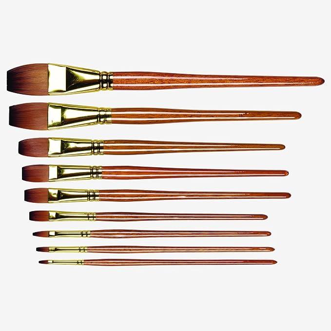 Prolene One Stroke Synthetic Watercolour Brush Series 008 Size 3//4in Pro Arte