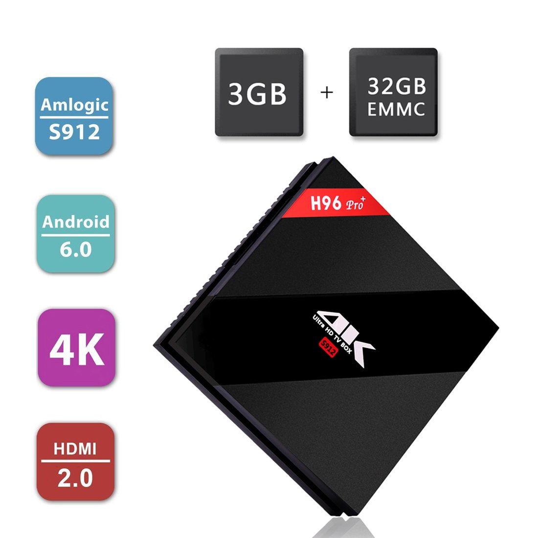 EstgoSZ H96 Pro 3GB RAM 32GB ROM TV Box Amlogic S912 Octa-core CPU Android 6.0 Dual-band WIFI 2.4GHz/5.0GHz Bluetooth 4.1 1000M LAN 4K 2K Set Top Box 2017 Model