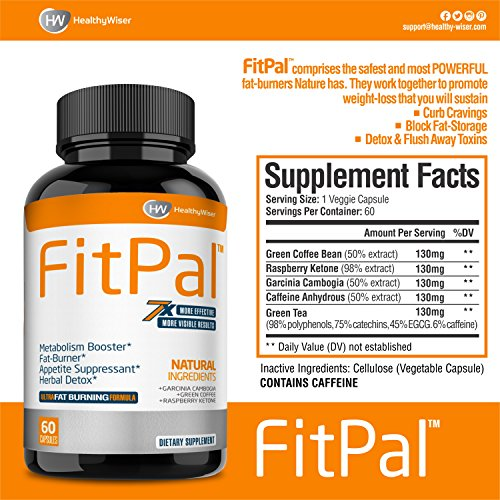 FITPAL™ Natural Thermogenic Fat Burner – Energy and Metabolism Booster Weight Loss Pills With Green Coffee, Garcinia Cambogia & Raspberry Ketones, Effective Herbal Detox and Appetite Suppressant