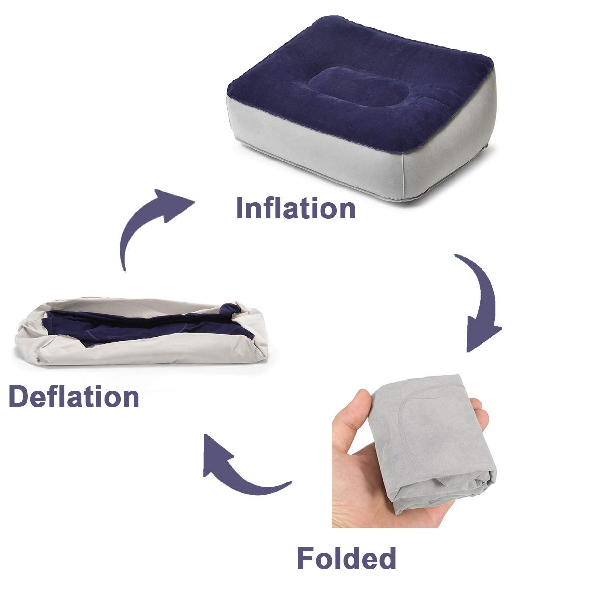 paquet de 2 pour le bureau et la maison de voyage jambe vers le haut de repos de maison de repos de jambe r/éduisent le risque profond de thromb Coussin gonflable doreiller de repos de pied dATKKE