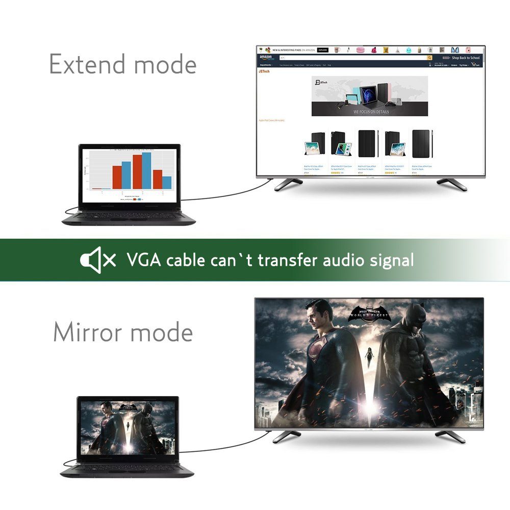 feacfb50ef8c Computer Laptop to Monitor TV Cord - VGA Cable 15 pin Male to Male ...