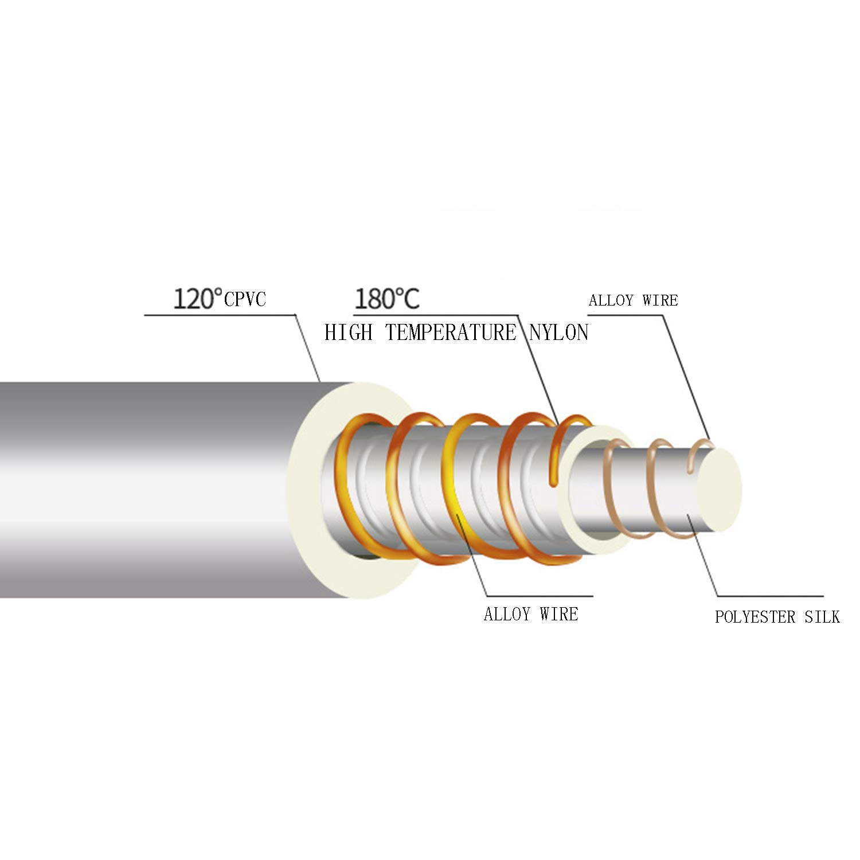 AIBAB Colchón de la Manta de calefacción de Tres velocidades del Color de la Manera Inteligente de la Manta eléctrica 180 * 200CM Colchoneta: Amazon.es: ...