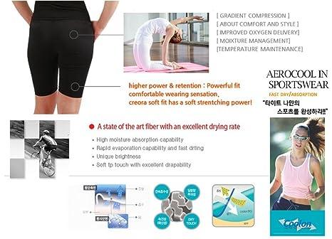 Amazon.com: Para mujer SKIN Tight capa compresión deportes ...