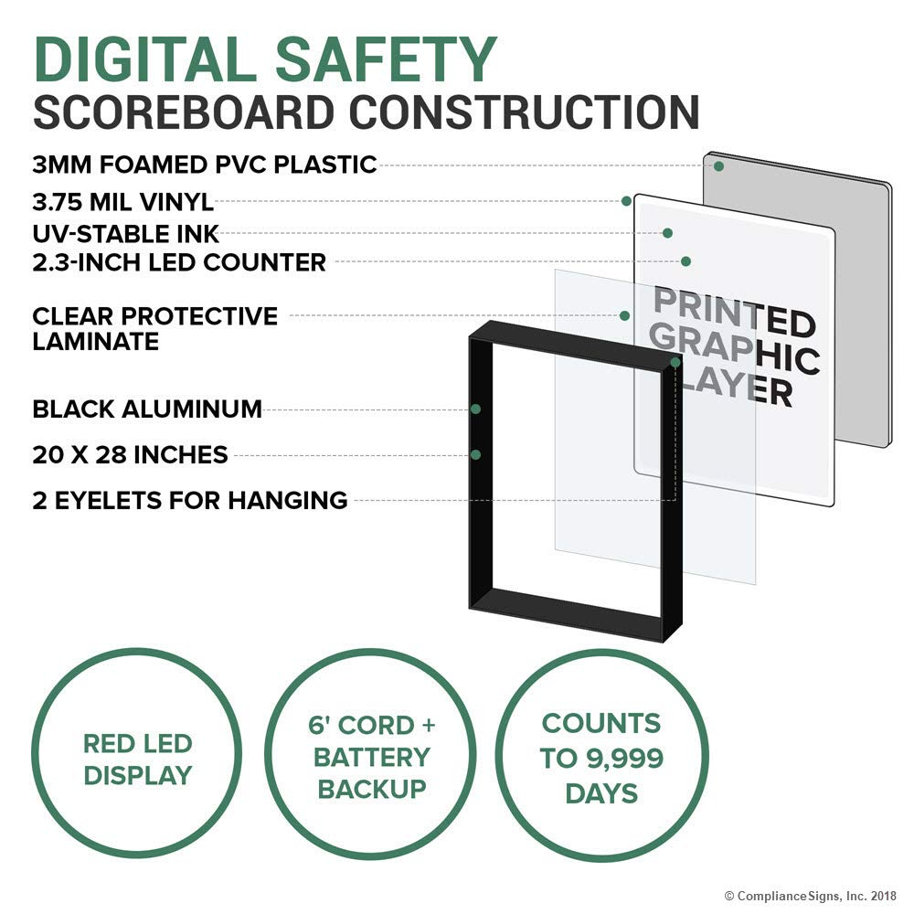 Amazon.com: compliancesigns PVC contador de conciencia de ...