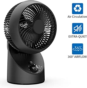 Air Circulation Fan with 360 Degree Oscillation, Quiet Set Whole Room Fan, Portable Air Circulation Fan,3 Speeds, for Personal Floor Office, and Whole Room Use.