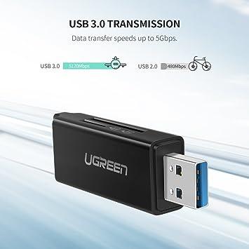 Rocketek Mini USB3.0 Lector de tarjetas de memoria Micro USB OTG ...
