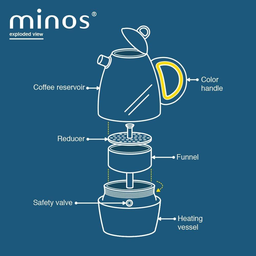 Amazon.com: Minos Moka Pot Espresso Maker - 6 cup - 10 fl oz ...