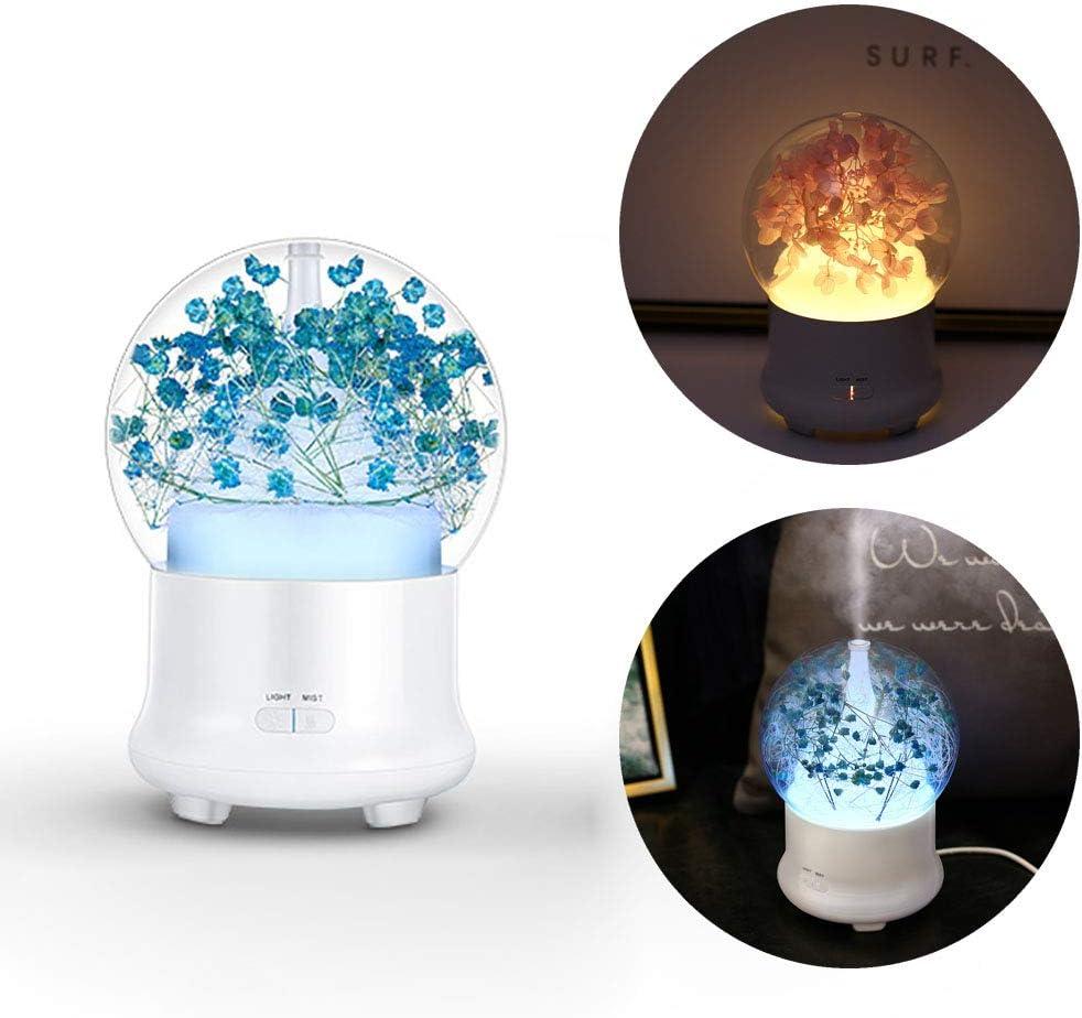 FJW Humidificador ultrasónico 100 ML Difusores de aceites Esenciales Difusor de aromaterapia portátil con 7 Colores cambiantes Luces led 60 minu Parada programada Purificadores de Aire,Blue: Amazon.es: Hogar