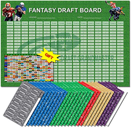 Fantasy Football Draft Board 2019 Kit | 72