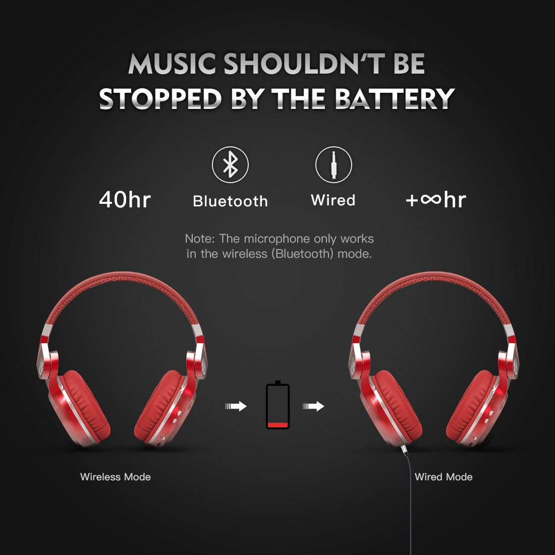 Bluedio T2s Bluetooth Headphones On Ear with Mic, 57mm Driver Rotary Folding Wireless Headset, Wired and Wireless Headphones for Cell Phone/TV/PC, 40 Hours Play Time (Red)