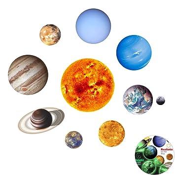 9 Planeten Sonnensystem Wandsticker Creatiees Leuchtsticker Sonne Erde Fluoreszierend Wandaufkleber Hausdekoration Wanddekoration Fur Kinderzimmer Kindergarten Baby Schlafzimmer Wohnzimmer Amazon De Baby
