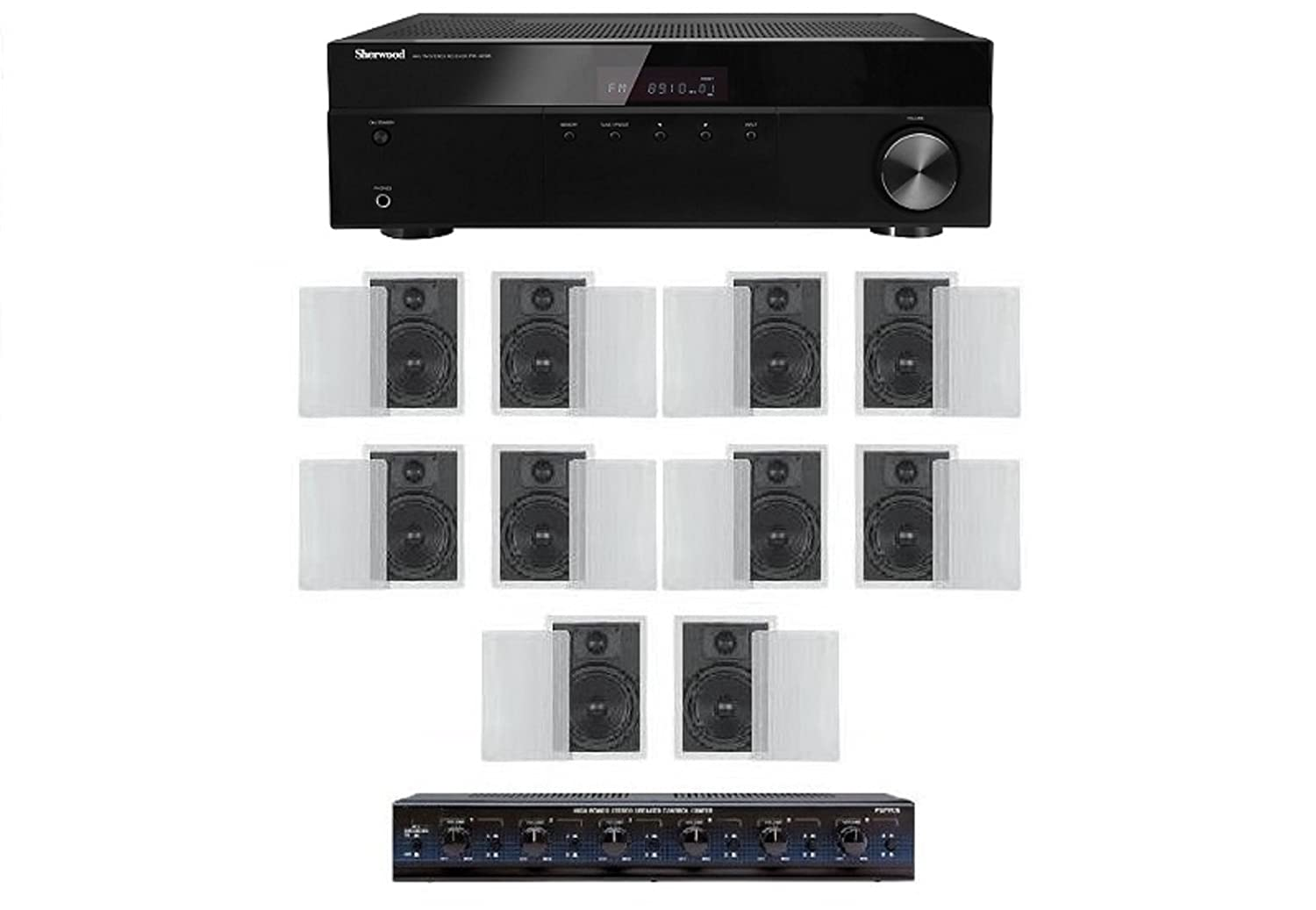Distributed Home Audio Whole House Sound System- Flush Inwall Speakers for 5+ Rooms