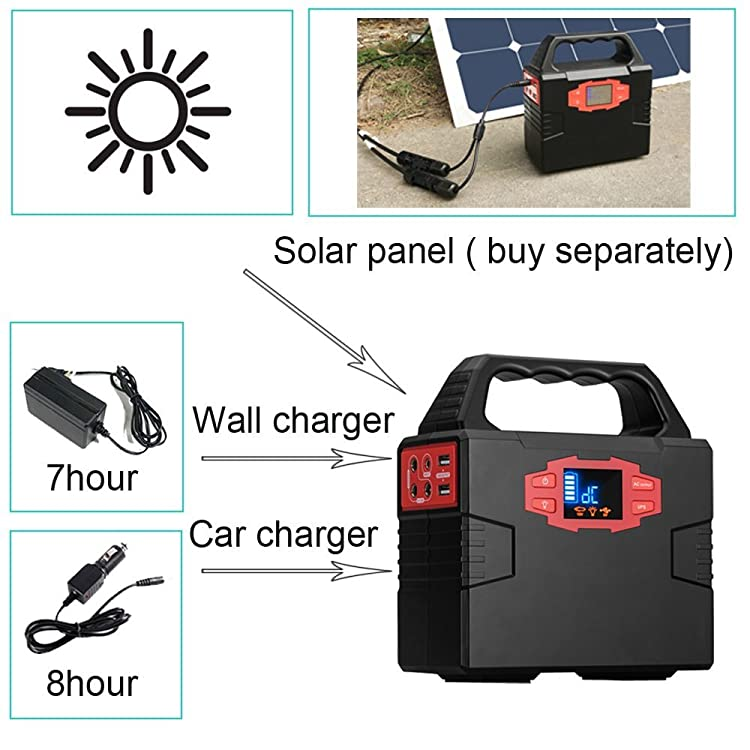 COOLIS Portable Power Inverter Generator with included wall charger, 12V car charger, and solar panel charger