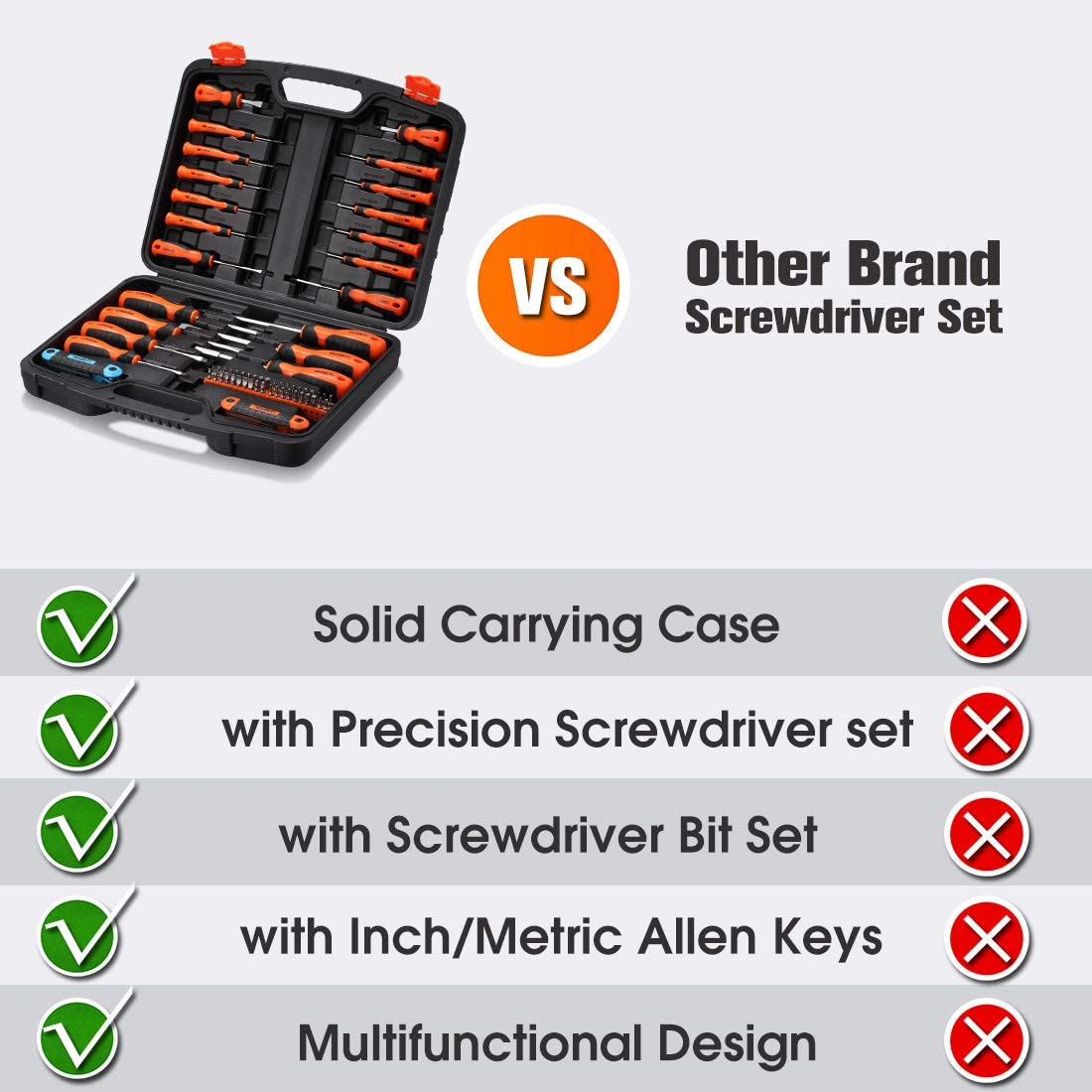 REXBETI Magnetic Screwdriver Set, 63 in 1 Multifunctional Repair Tool Kit with Slotted Phillips Screwdrivers, Precision Screwdrivers, Inch Metric Folding Allen Wrench Set and Screwdriver Bits: Home Improvement