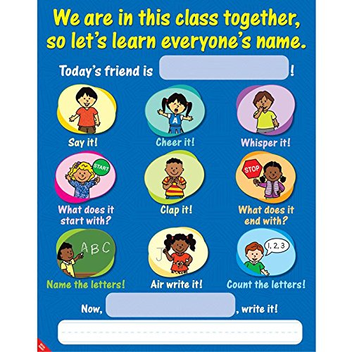 Really Good Stuff Our Class Names Poster - English/Spanish by Really Good Stuff (Image #2)