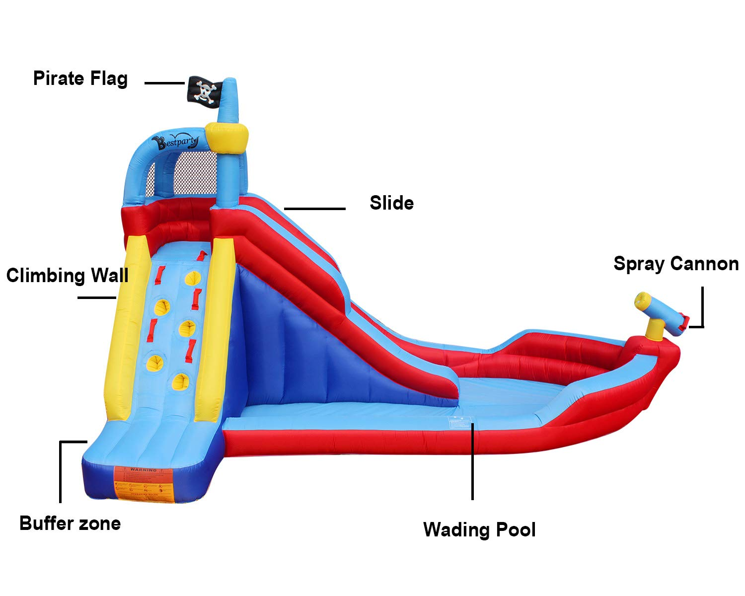 RETRO JUMP Inflatable Pirate Boat Bouncy Water Slide with Blower Climbing Wall Water Park for Kids by RETRO JUMP (Image #5)