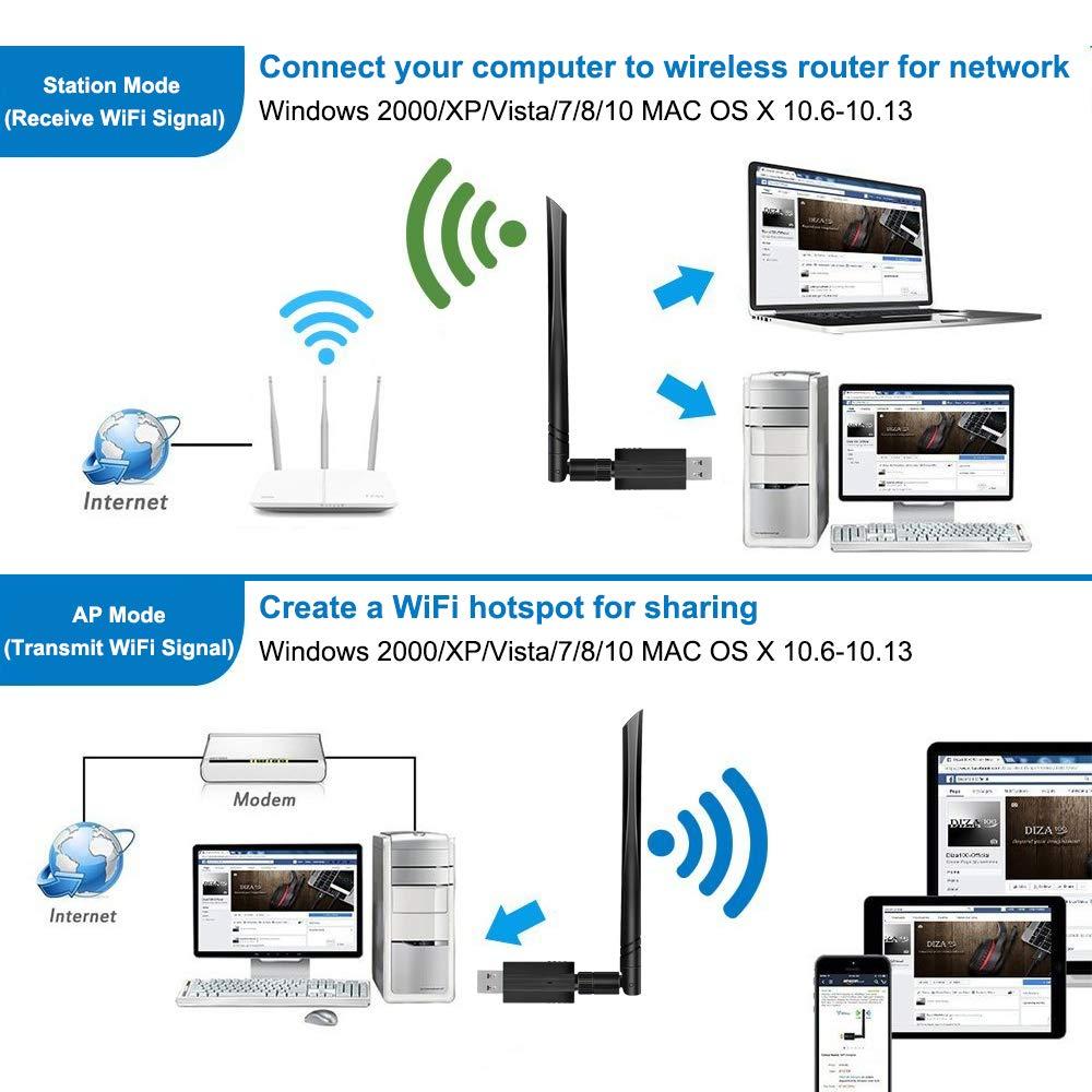 7//8//10 MAX OSX USB WiFi Adaptador 1200Mpbs Receptor WiFi Inal/ámbrico Dual Band Soporte de 5Ghz 867Mbps para PC con Windows XP//Vista