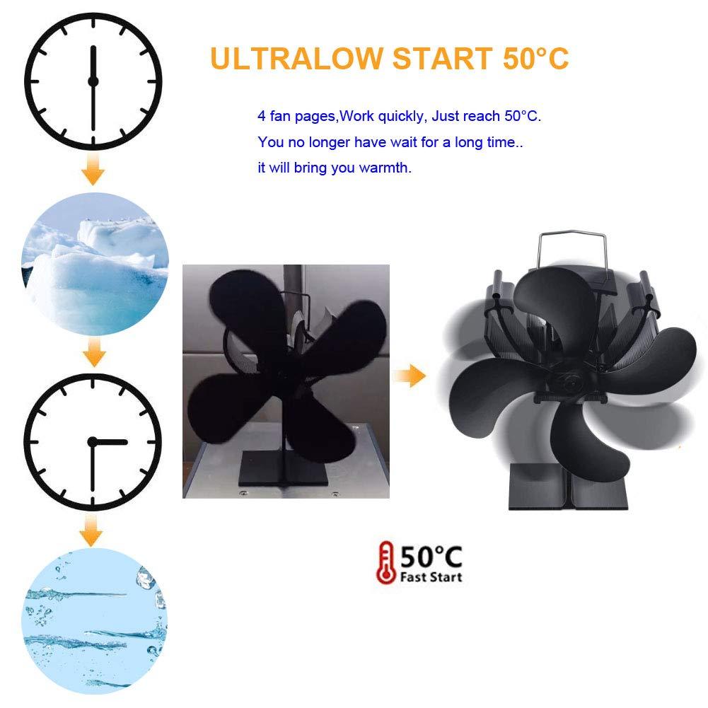 Ventilador de estufa,entilador de chimenea alimentado por calor 4 cuchillas Funcionamiento silencioso por calor Ventilador ecol/ógico Circulaci/ón de calor para le/ña//le/ña//chimenea