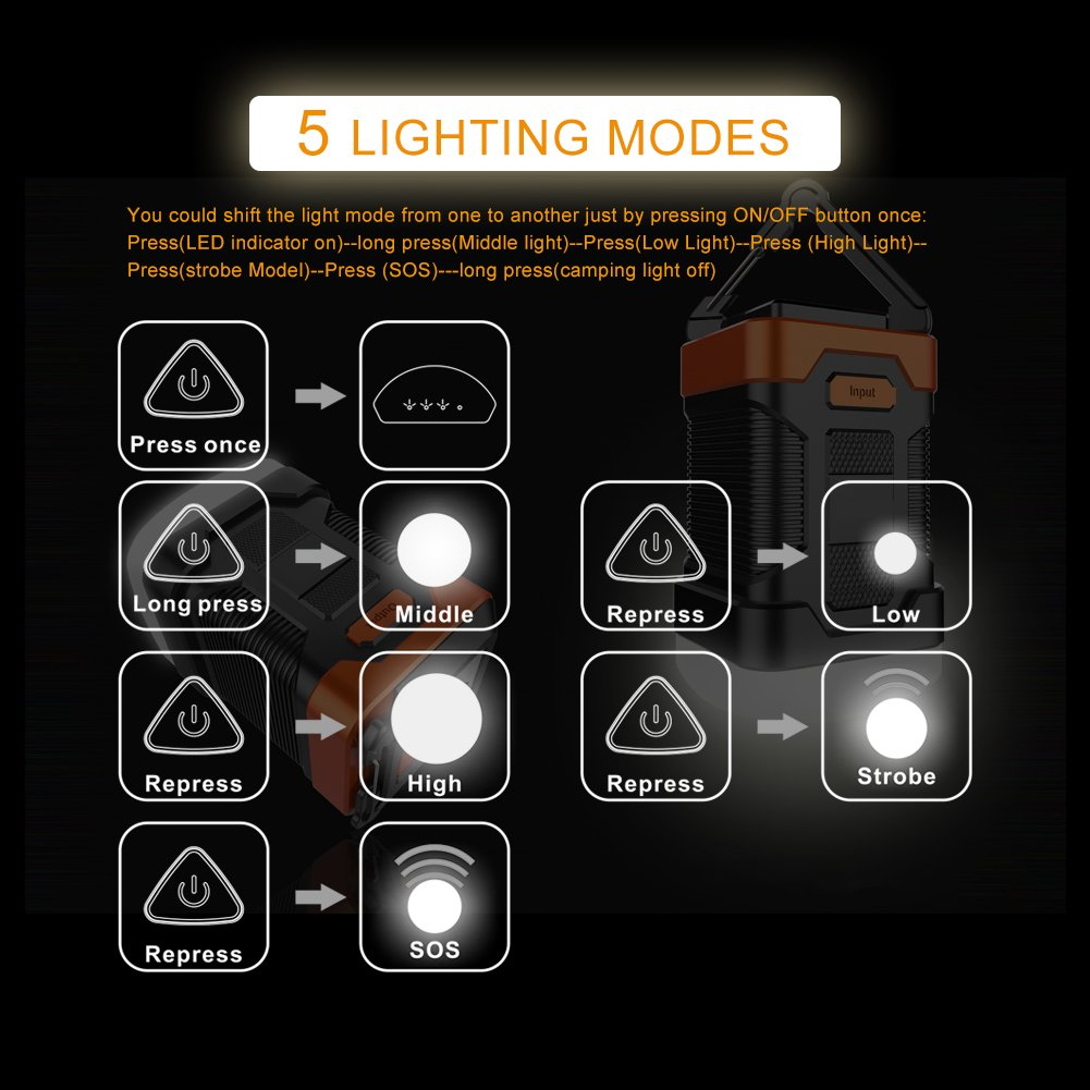Lightweight Water Resistant Waterproof and More Super Bright Milool 2-In-1 Rechargeable Camping Lantern Power Bank Portable LED Camping Light for Hiking Fishing Emergencies